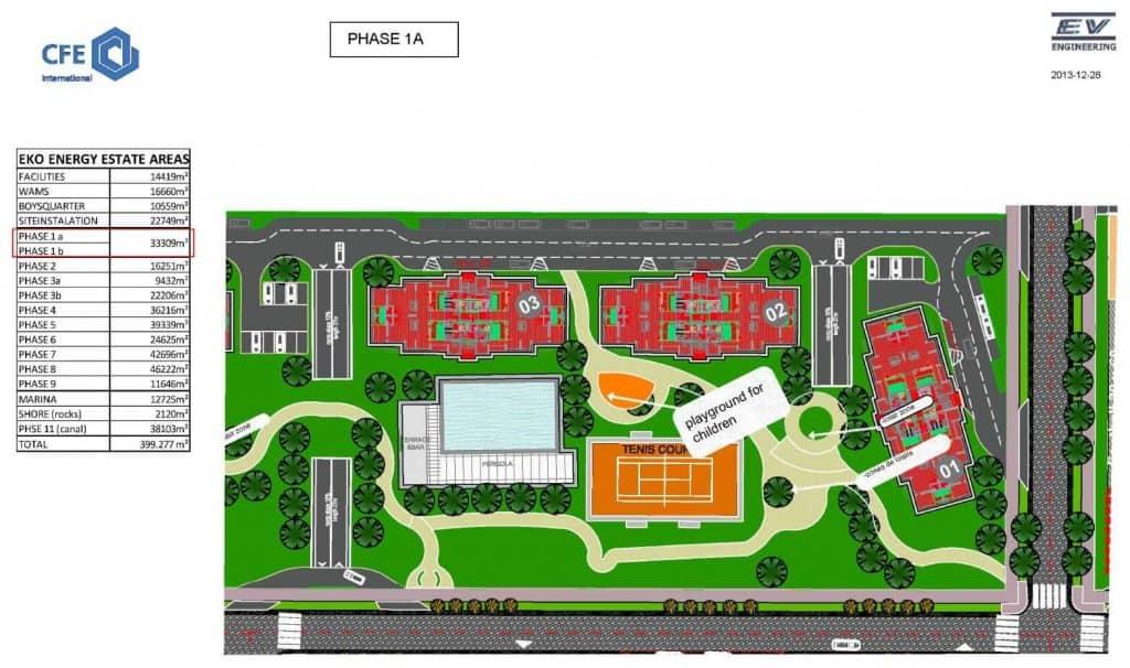 proiect masterplan urbanism
